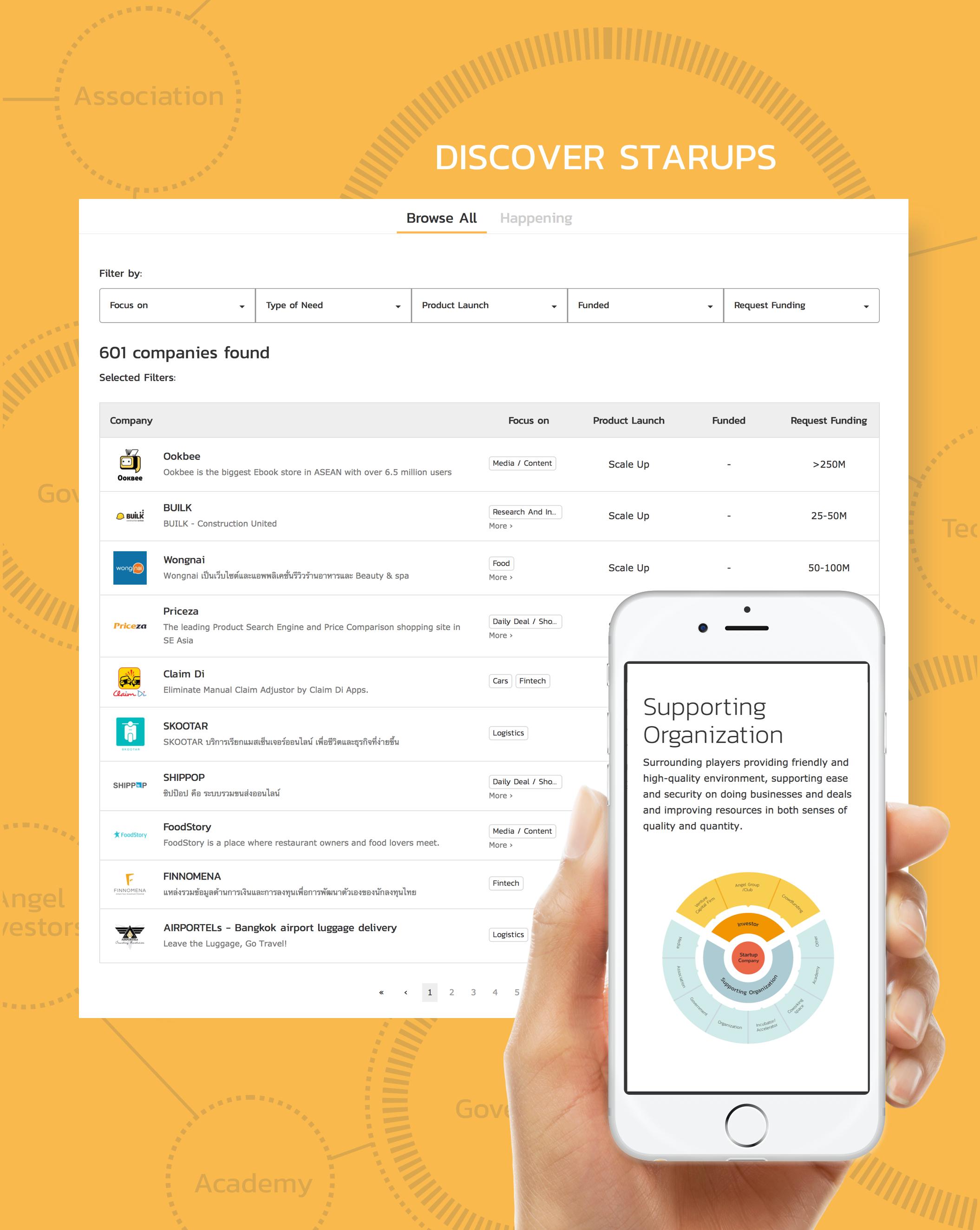 ภาพตัวอย่าง Startup Portal