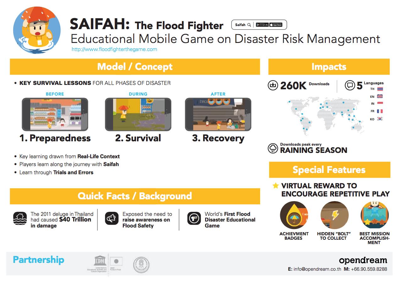Saifah Factsheet